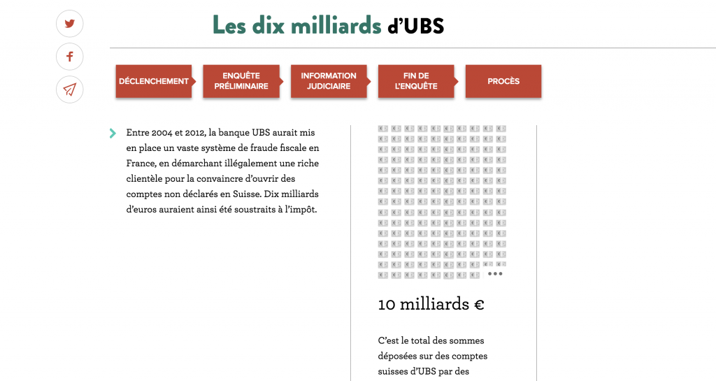 Le Magouillotron - financial cases database by Les Jours