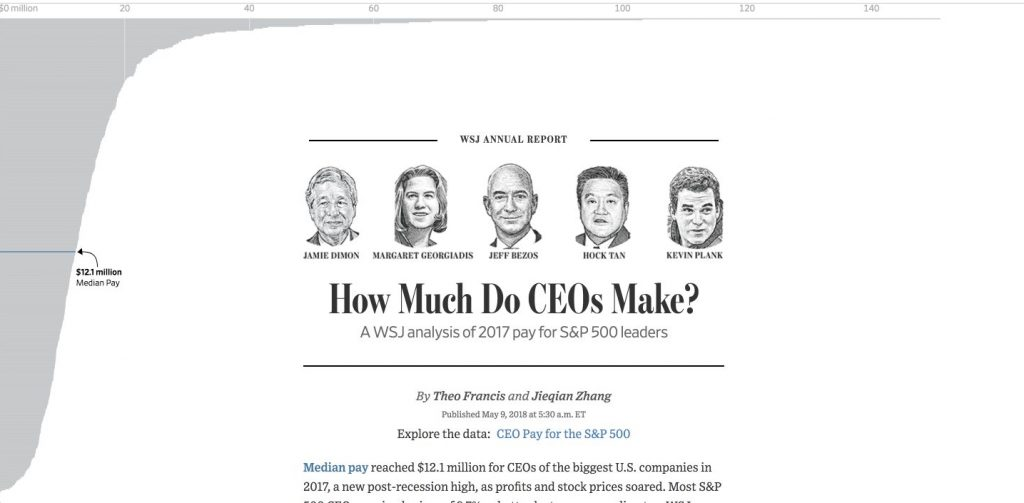 How Much Do CEOs Make 2018 Report by Wall Street Journal