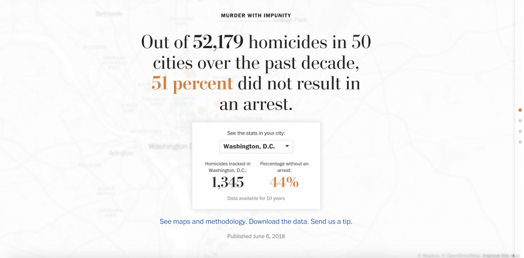 Murder With Impunity - Data investigation by the Washington Post