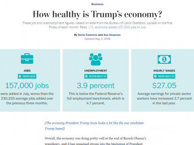 How healthy is Trump's economy?
