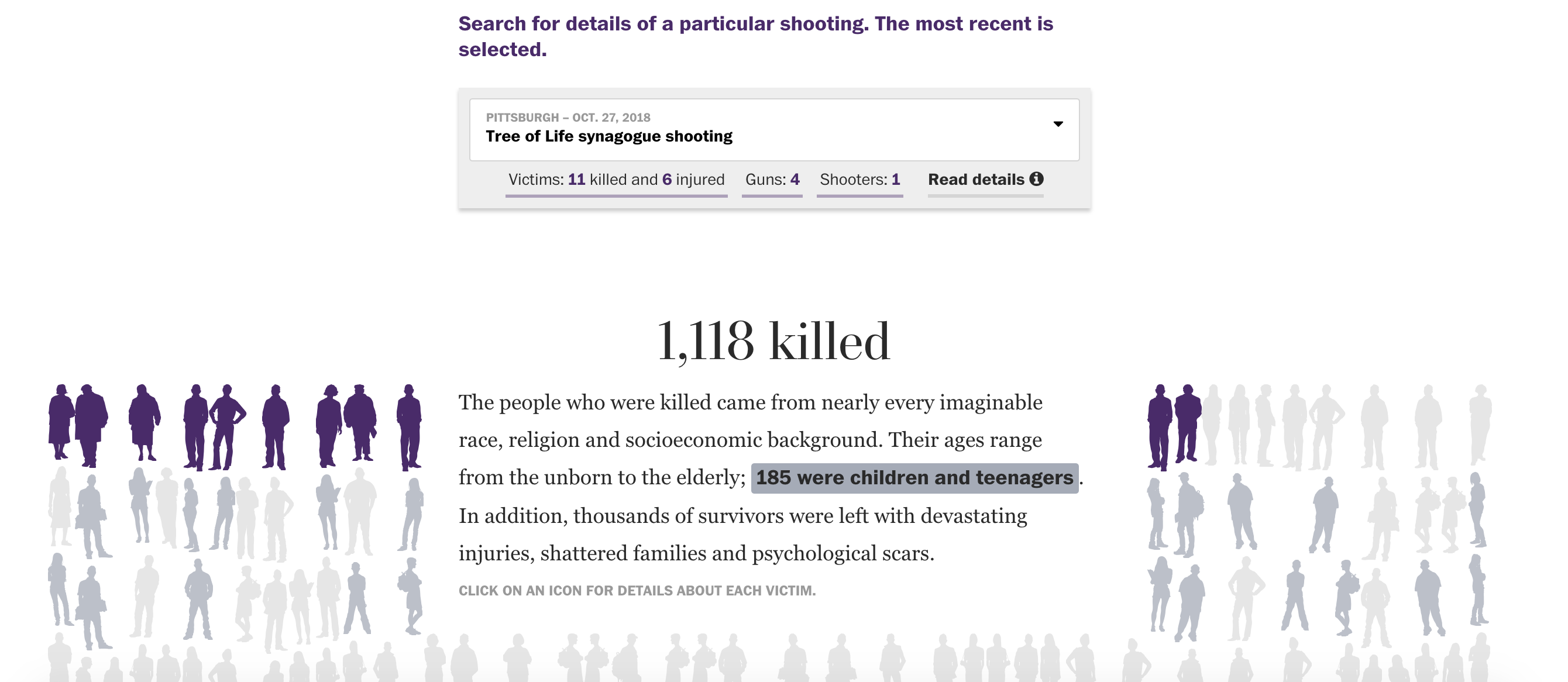 mass-shootings-data-interactive-washington-post