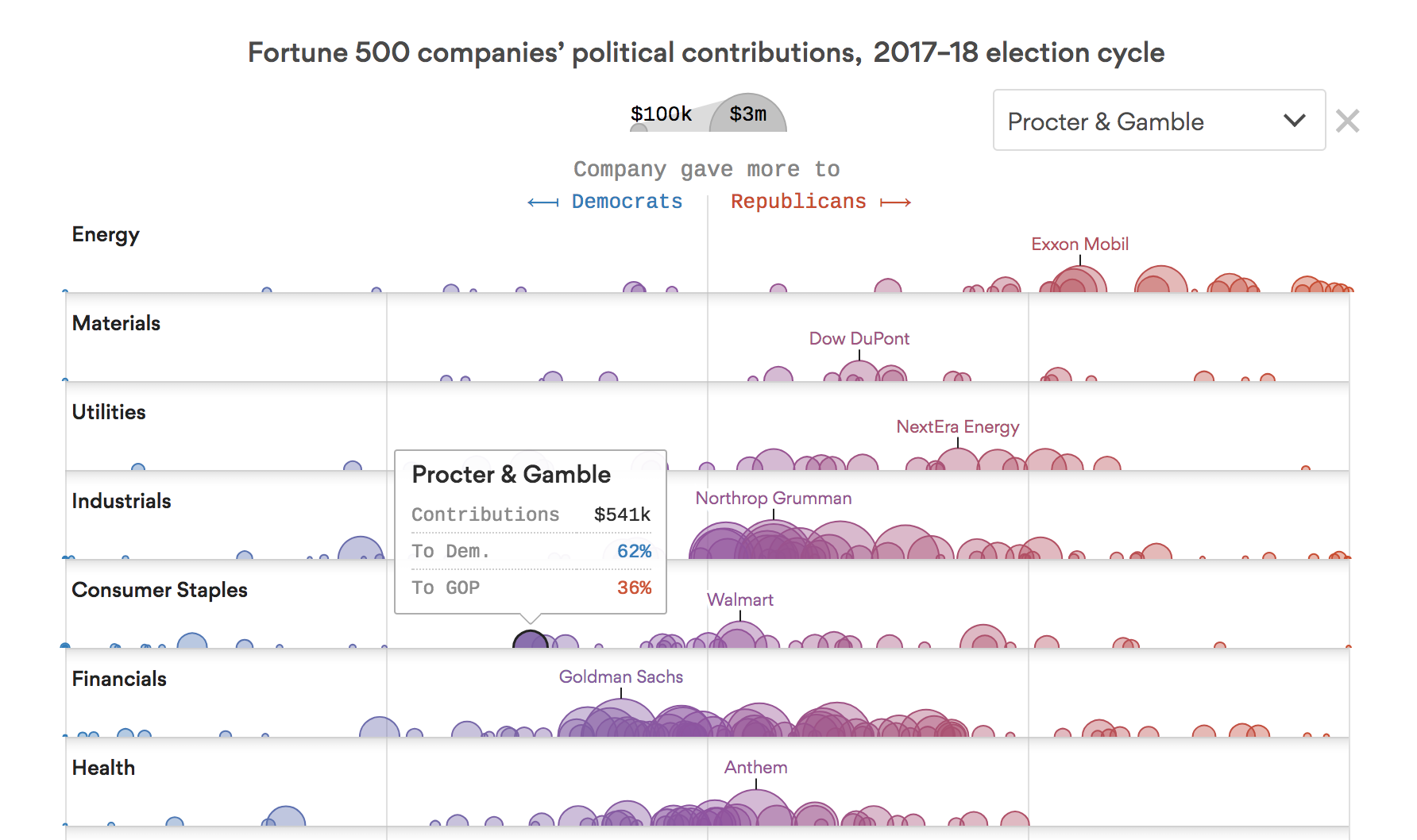 companies-contributions-midterms-axios