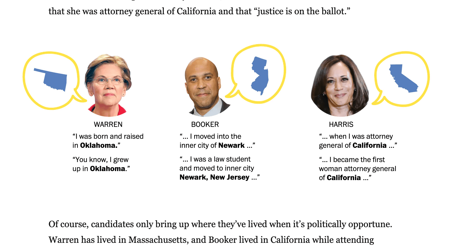 democratic-candidates-name-drop-washington-post