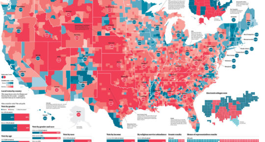 Guardian US results graphic - Elections US : l'open source à la rescousse des éditeurs