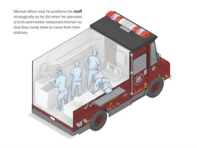 What's in a food truck?