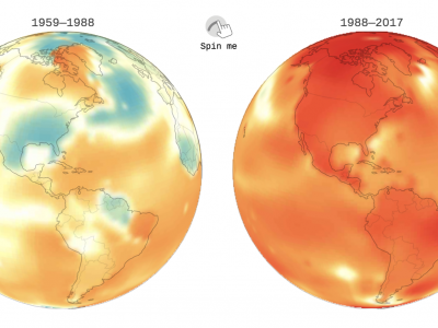 How much Earth has warmed since Hansen testified