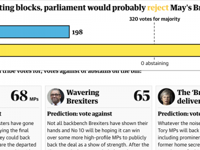 Can you get May's Brexit deal through parliament?